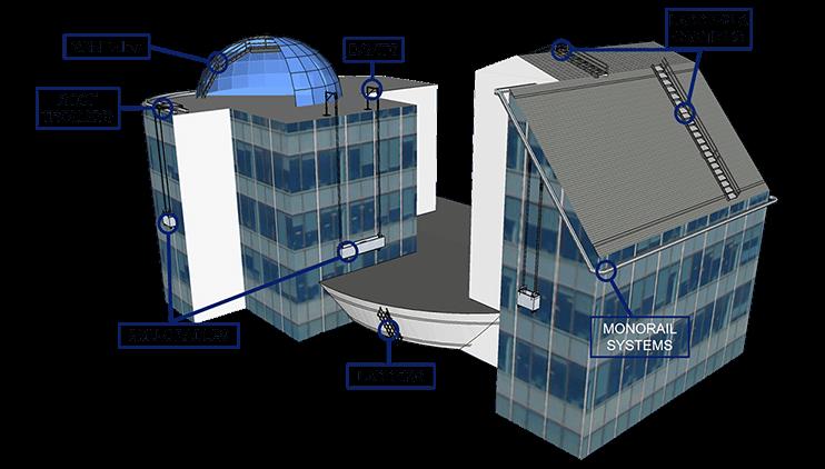 Rostek facade access solutions